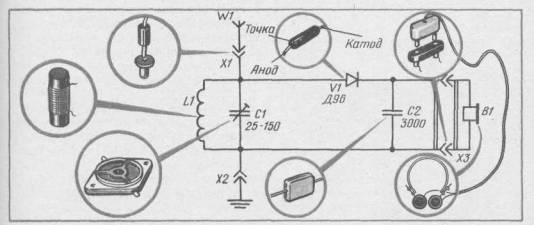 Детекторный приёмник схема
